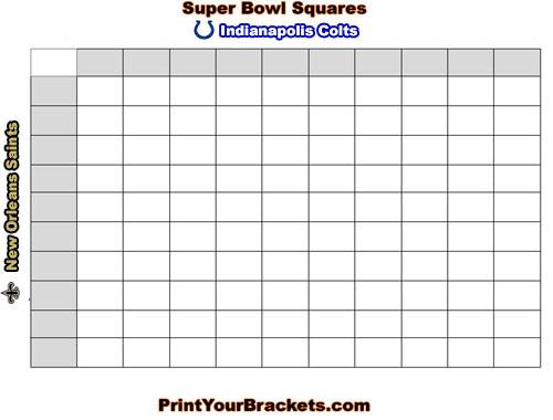 football score betting chart for super